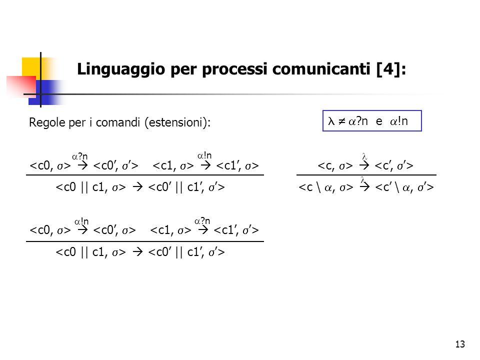 Linguaggio per processi comunicanti [4]: